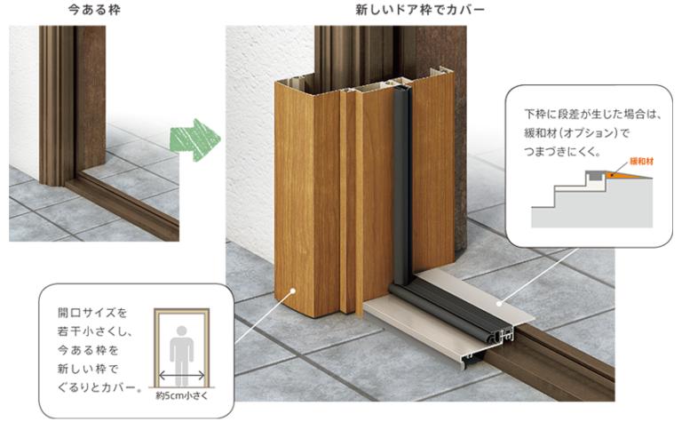 【まもなく終了】玄関ドアリフォーム〝リシェント〟キャンペーン!! 札幌トーヨー住器のイベントキャンペーン 写真2